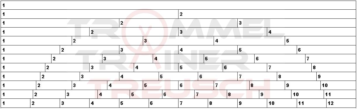 Tabelle1-roh-Wasserzeichen